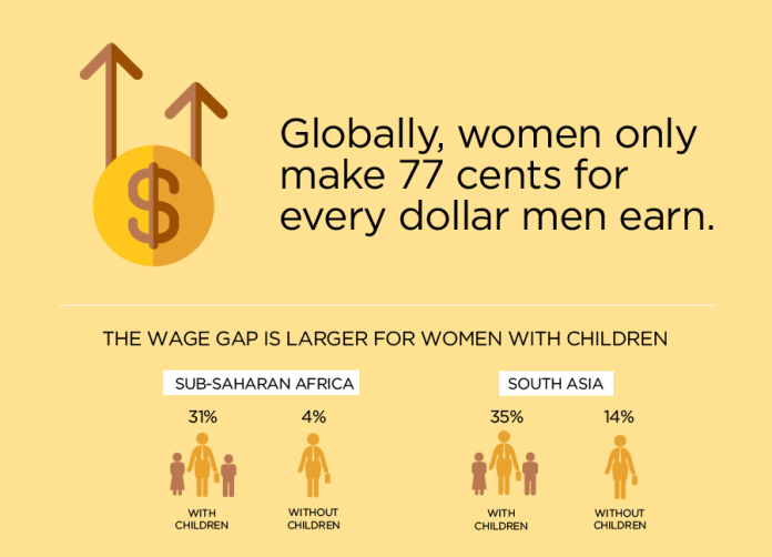 Pailen blog_wage gap